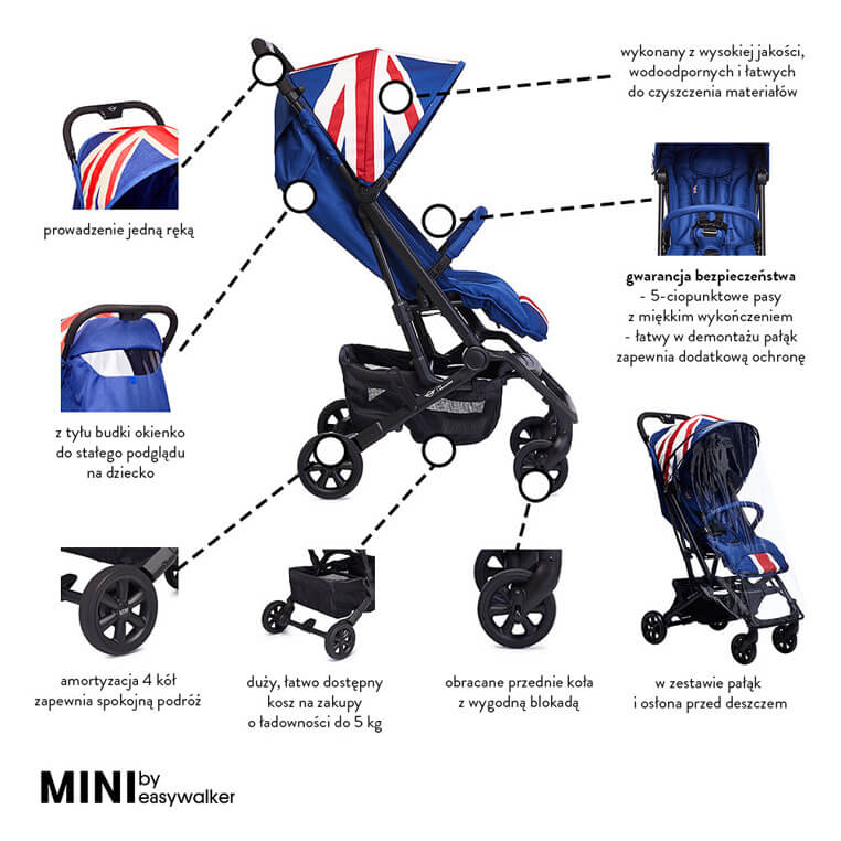 Image result for mini by easywalker buggy XS all types